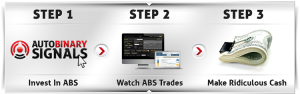 Auto Binary Signals get started