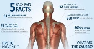 how to relieve low back pain